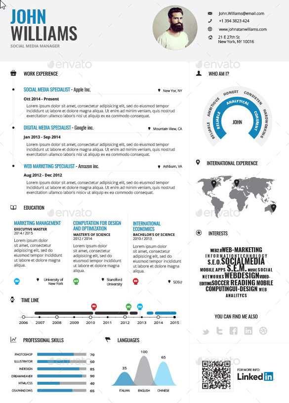 Plantilla para CV estilo infografía - Descargar Plantillas
